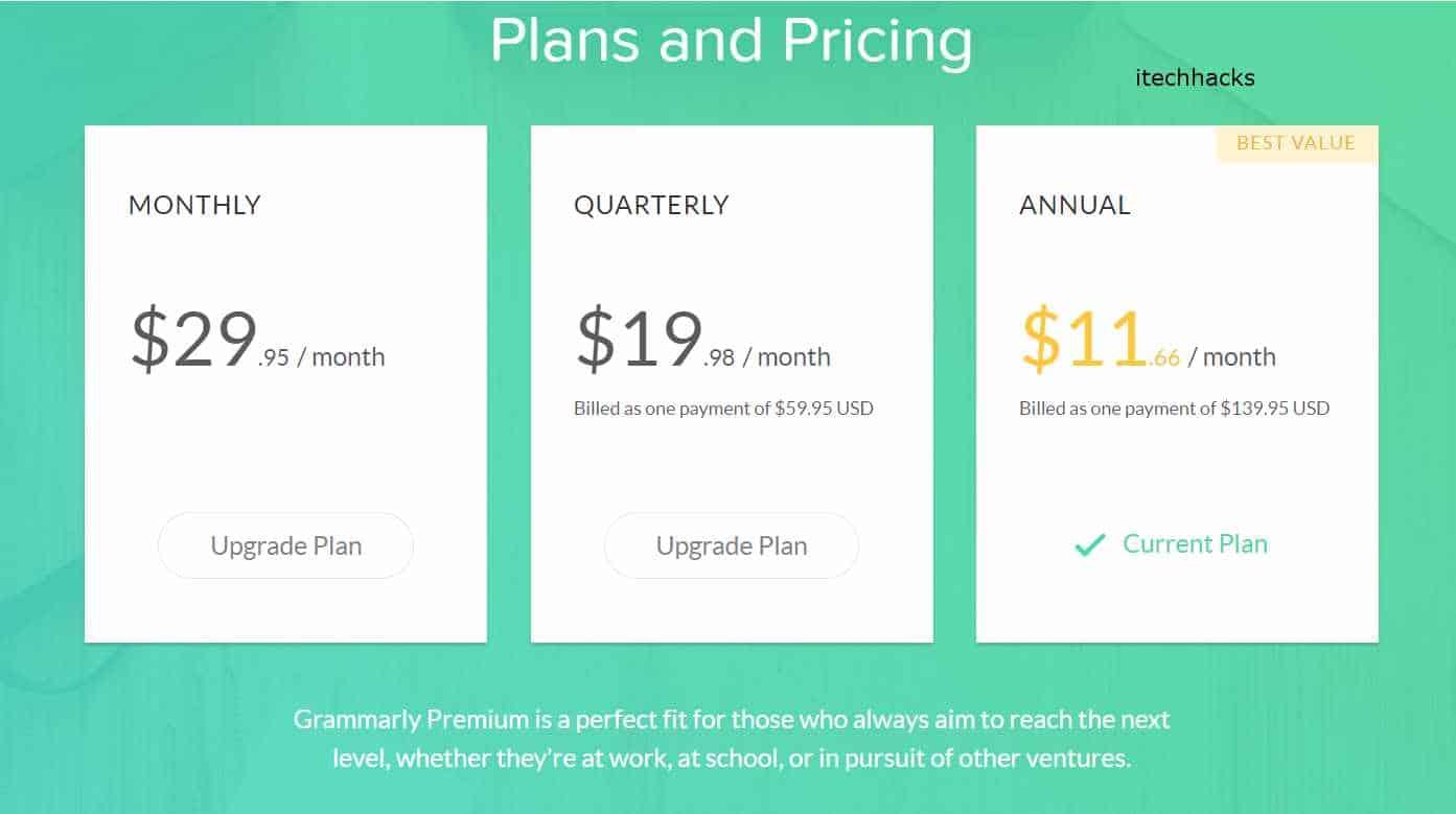 Features of Grammarly Premium