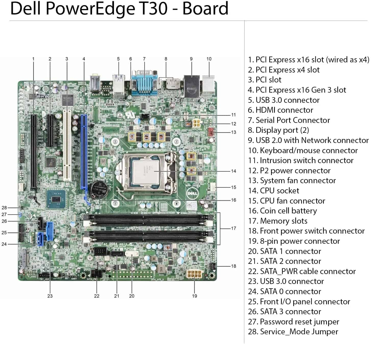 dell poweredge t30 motherboard