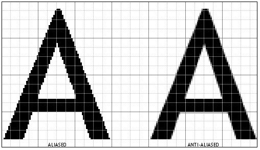 What is Anti-Aliasing? (& What Does it Mean for Gamers?)